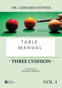 table manual