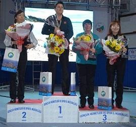 Sinop podium